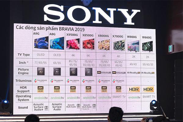 Sony ra mắt dòng TV 2K, 4K và TV OLED mới cho năm 2019