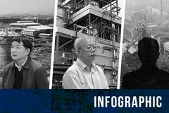 Ngàn tỷ tàn tạ: Sếp lớn 1 thời hội khám cùng Đinh La Thăng