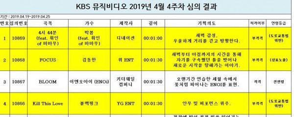 Hàng hoạt MV Hàn Quốc bị nhà đài cấm sóng vì chửi thề, đánh bạc