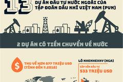 13 dự án đầu tư nước ngoài của Tập đoàn Dầu khí Việt Nam