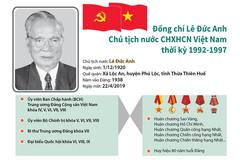 TP.HCM ra thông báo Quốc tang nguyên Chủ tịch nước Lê Đức Anh