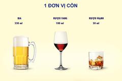 Tông chết người liên tiếp, mấy cốc bia bằng 1 chén rượu?
