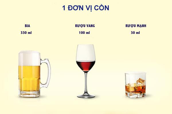 rượu bia,luật phòng chống tác hại rượu bia