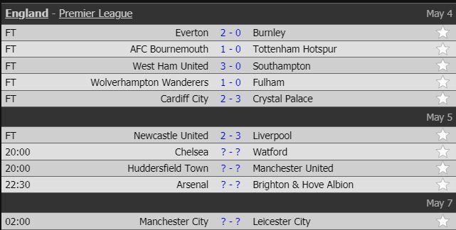 Liverpool chiếm ngôi đầu sau màn rượt đuổi siêu kịch tính