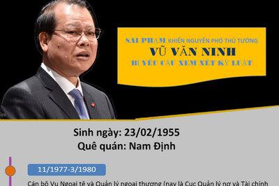 Quan lộ và sai phạm khiến nguyên Phó Thủ tướng Vũ Văn Ninh bị yêu cầu xem xét kỷ luật