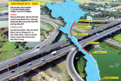 Chỉ doanh nghiệp Trung Quốc mặn mà cao tốc Bắc-Nam: Hỏi ngược!