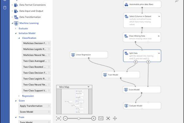"""Microsoft ra mắt công cụ phát triển trí tuệ nhân tạo phong cách """"kéo và thả"""""""