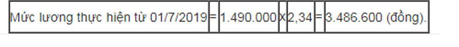 Từ 1/7, lương công chức loại A1 tăng ít nhất 234.000 đồng/tháng