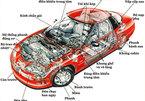 Những phụ tùng ô tô cần thay thế theo định kỳ để đảm bảo lái xe an toàn