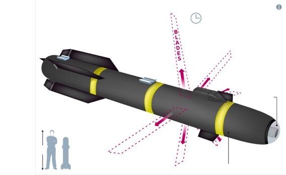Bí ẩn tên lửa 'vung' dao cắt nát mục tiêu