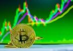 Bitcoin lao dốc không phanh, về mốc 35.000 USD