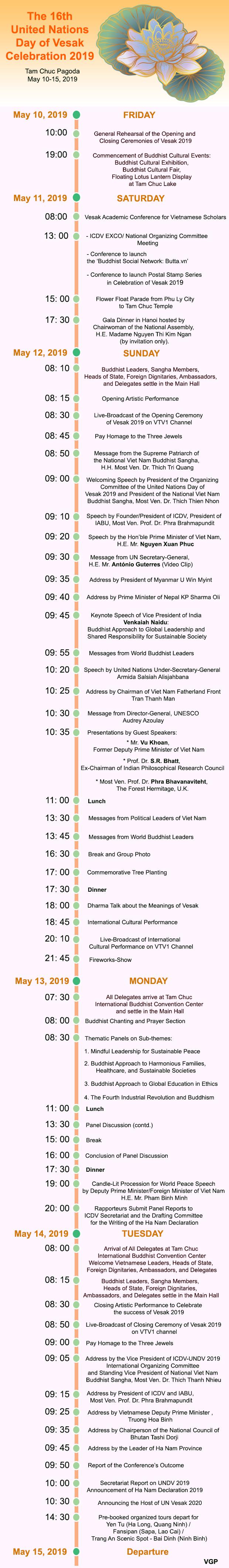 Program of UN Day of Vesak Celebration 2019