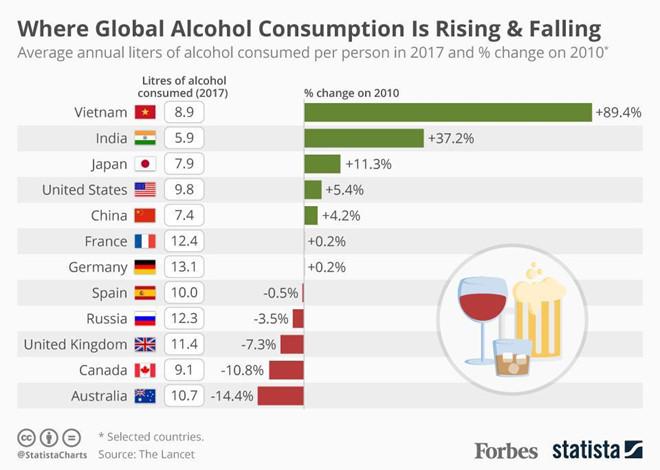 quảng cáo rượu bia,Luật phòng chống tác hại rượu bia,tác hại rượu bia,đồ uống có cồn,sản xuất rượu bia,chất lượng rượu bia,bia,rượu