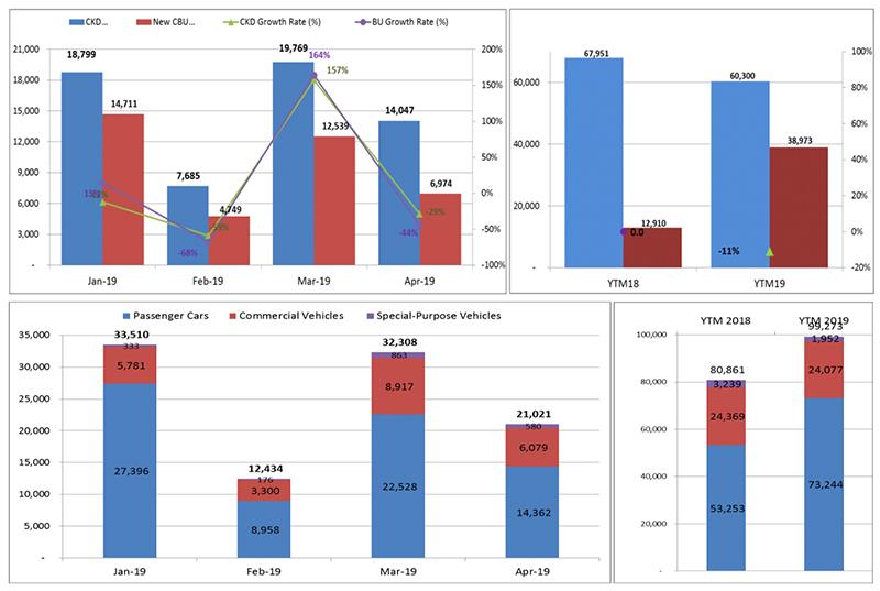 giá ô tô,thị trường ô tô Việt Nam,Hyundai,Toyota,Honda