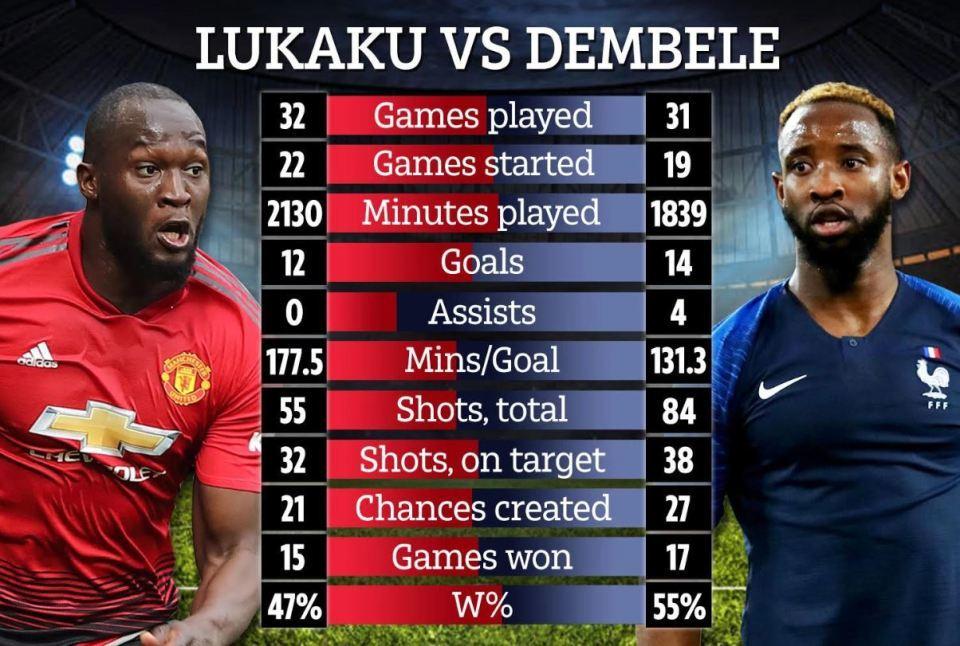 MU dốc két mua 'sát thủ' dứt điểm hay hơn Lukaku