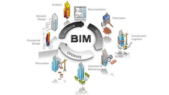 BIM to be widely applied in construction in Vietnam