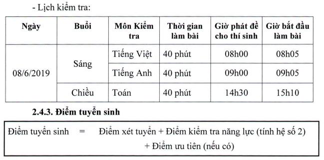 THCS Thanh Xuân,tuyển sinh lớp 6,trường chất lượng cao