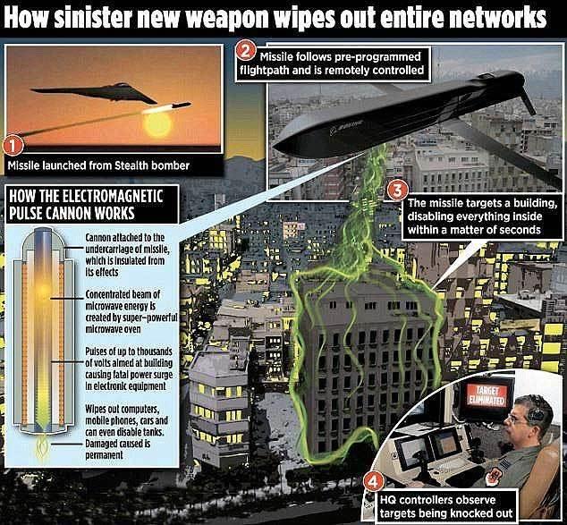tên lửa sát thủ,tên lửa CHAMP,vũ khí Mỹ,tê liệt,Iran,Triều Tiên