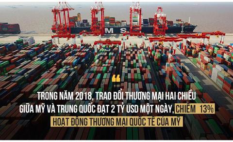 Trung Quốc,Donald Trump,cuộc chiến thương mại,Tập Cận Bình,cuộc chiến thương mại Mỹ Trung,chiến tranh thương mại