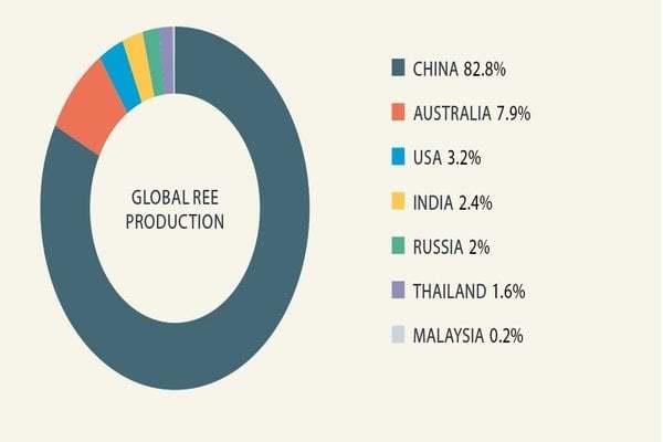 Mỹ,Trung Quốc,chiến tranh thương mại,đất hiếm