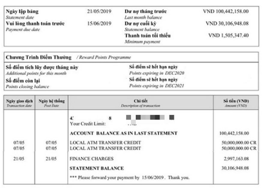 Chủ thẻ tín dụng tá hỏa khi bị tính lãi phạt vì nợ 400.000 đồng