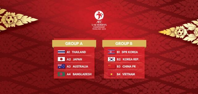 Vietnam in group of death for AFC U16 women's champs