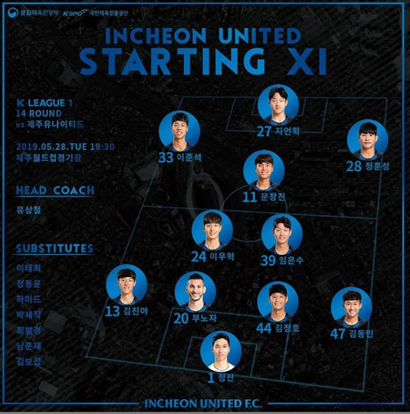 Link xem Jeju United vs Incheon United, 17h30 ngày 28/5