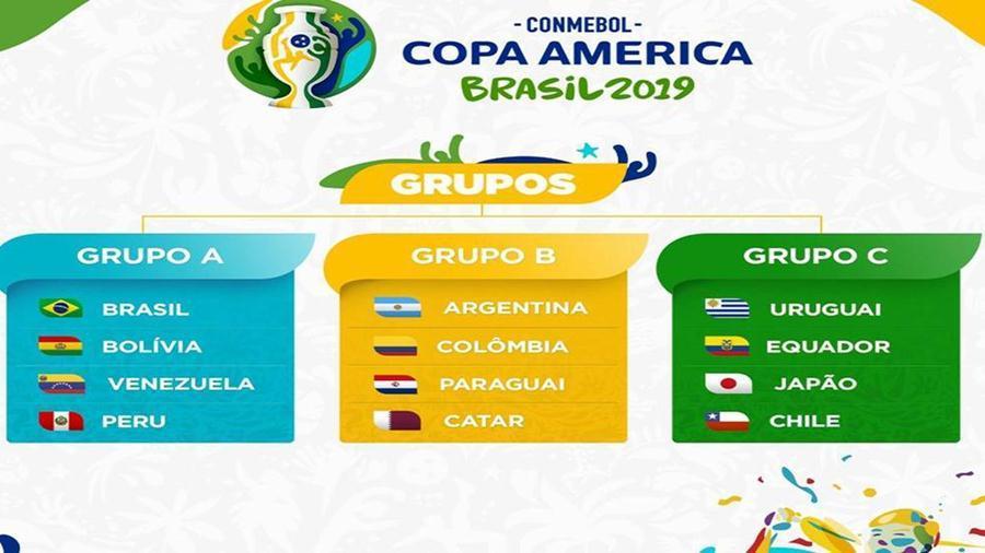 CopaAmerica 2019,Lịch thi đấu bóng đá