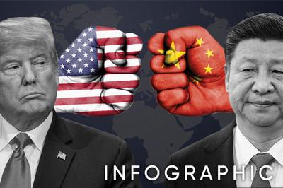 Thương chiến Mỹ-Trung, khoảng lặng trước cơn bão lớn