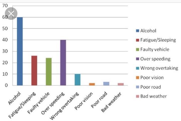 Rượu Bia,tai nạn giao thông,tai nạn chết người