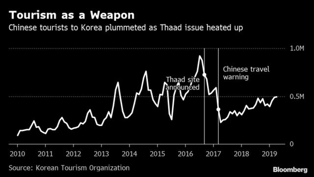 Trung Quốc cảnh báo công dân không được đi du lịch Hoa Kỳ