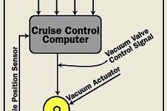 Cruise- Control- hệ thống gây rắc rối cứng phanh trên Honda CR-V