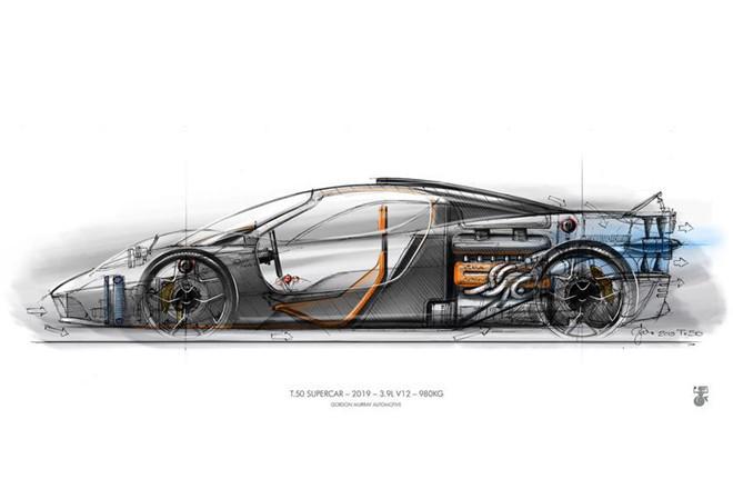 Kế nhiệm McLaren F1, siêu xe T.50 chỉ sản xuất đúng 100 chiếc