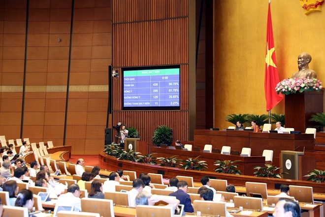 National Assembly: Time to approve Vietnam's accession to ILO's Convention 98