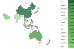 Học phí trường quốc tế tại Việt Nam đắt thứ 5 châu Á