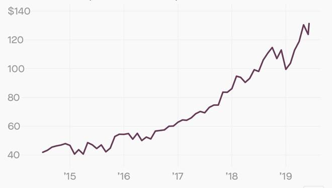 Vượt xa Apple, giá trị thị trường Microsoft cán mốc 1.000 tỷ USD