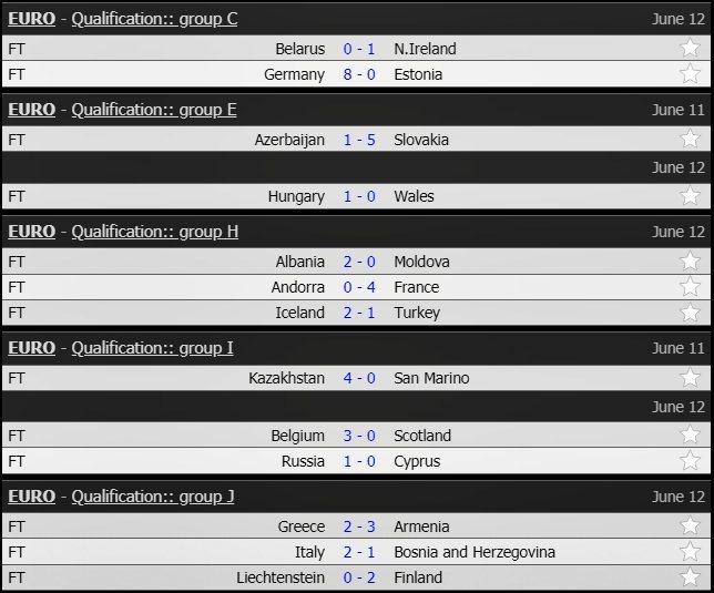 Mbappe giúp Pháp thắng rửa mặt, Đức 8 lần 'xé lưới' Estonia