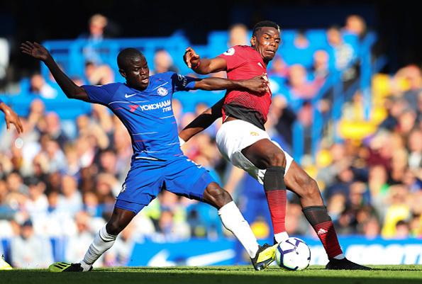 MU,Chelsea,Premier League 2019/20