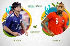 Nhật Bản 0-1 Chile: Pulgar mở tỷ số (hết hiệp 1)