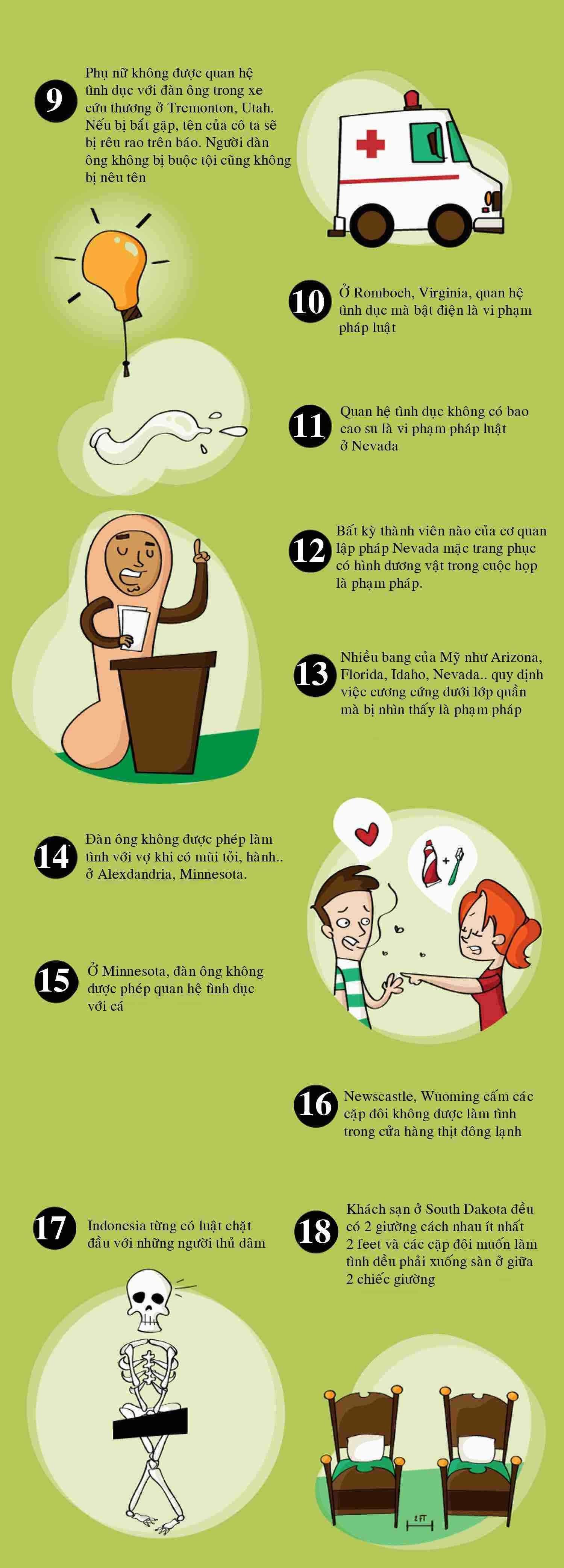 18 luật về 'chuyện ấy' kỳ lạ nhất thế giới, nếu không biết có thể mất mạng