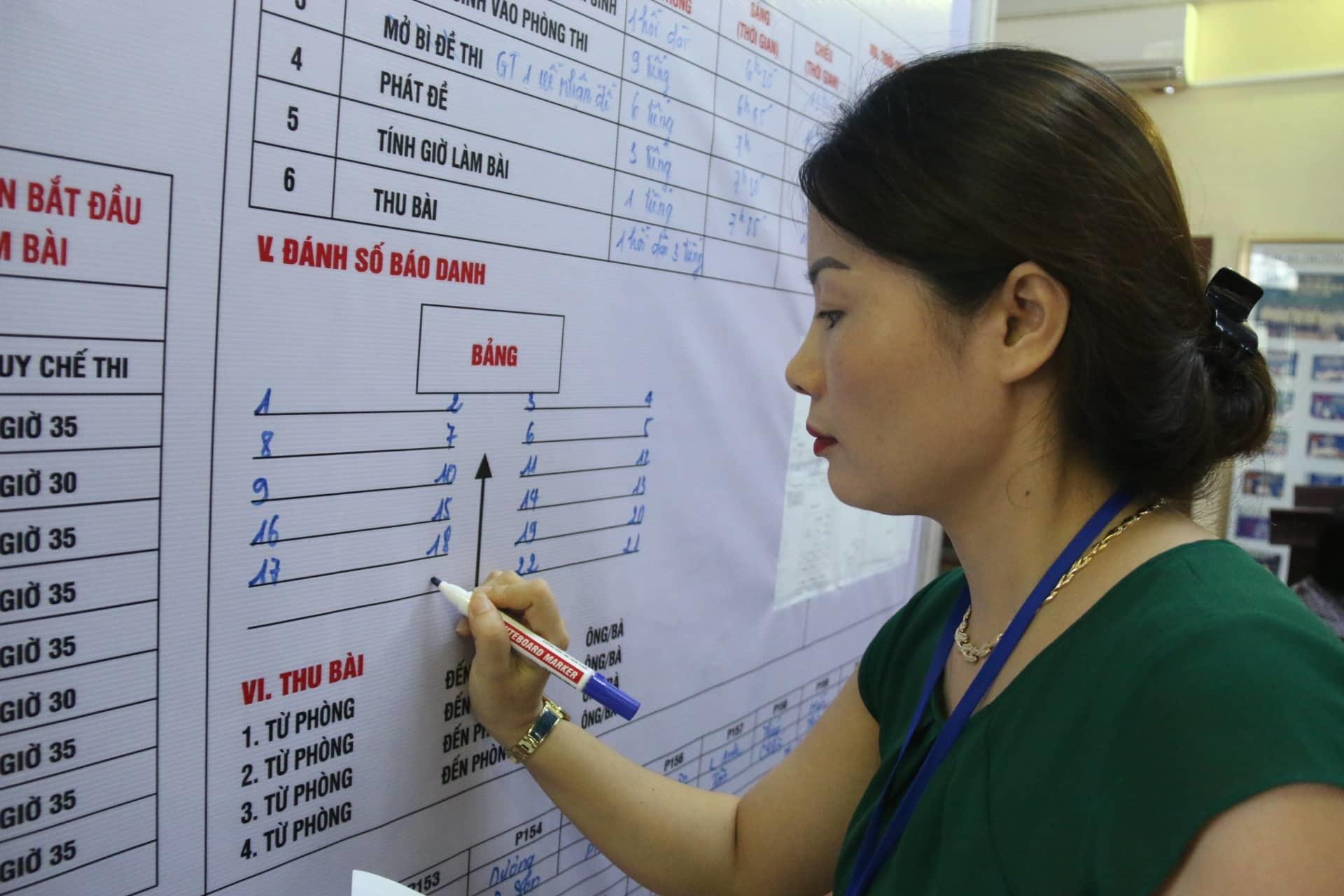Giám thị xếp hàng bốc thăm phòng coi thi THPT quốc gia 2019