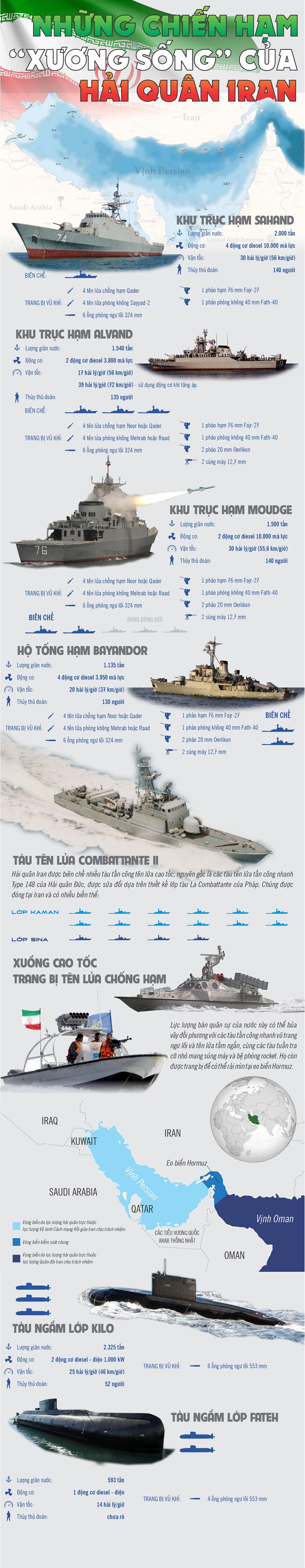 Iran,hải quân,chiến hạm