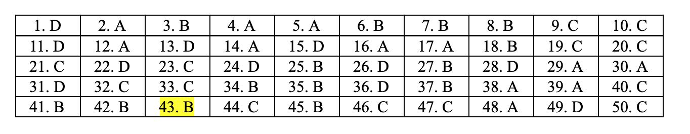 đáp án môn toán mã đề 119