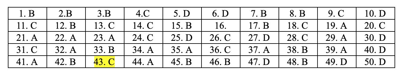 đáp án môn toán mã đề 101