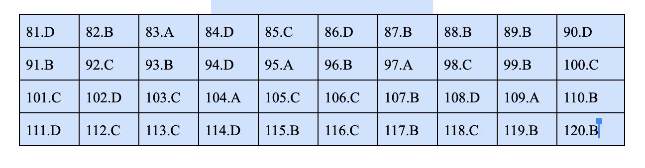 đáp án môn sinh học mã đề 203