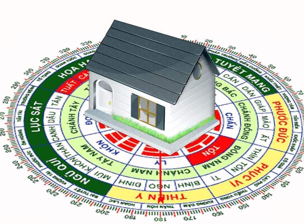 tư vấn nhà đất,mua bán nhà đất,phong thủy
