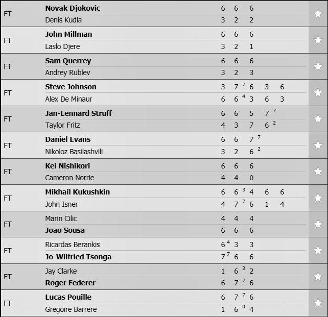Federer 'bay' vào vòng 3 Wimbledon