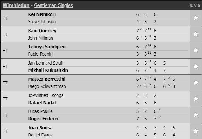 'Thổi bay' Tsonga, Nadal vào vòng 4 Wimbledon