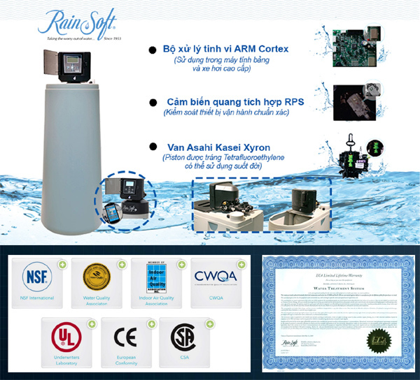Rainsoft – Hệ thống lọc nước chất lượng chuẩn Mỹ đột phá công nghệ 4.0