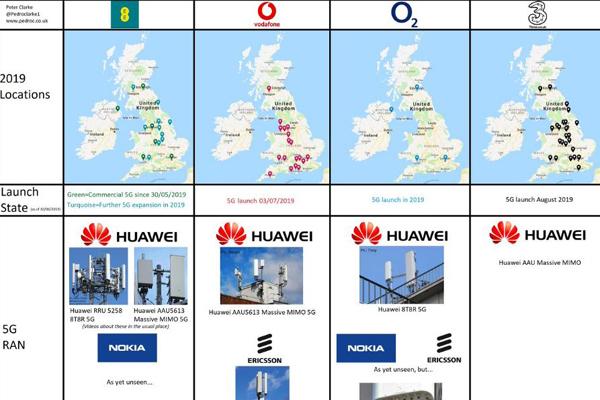 5G,Huawei